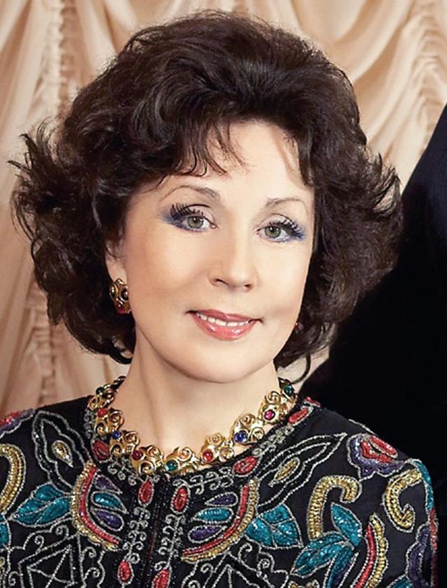 Галина Преображенская